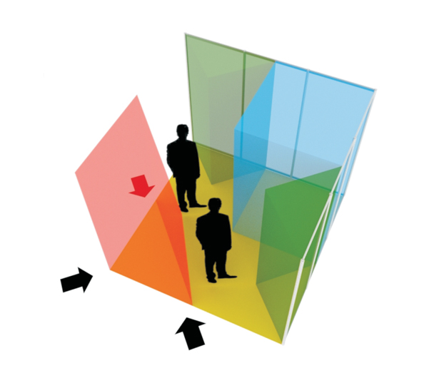 Kulmaosasto, L-muotoinen messuständi ja messuosaston suunnittelu.