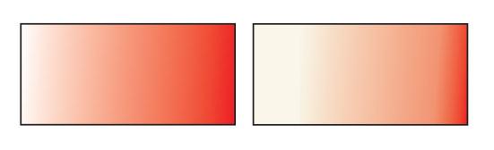 Liukuvärit ja värivalinta CMYK Roll Up suunnittelussa